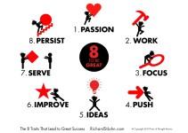 8 Bí mật dẫn tới Thành công
