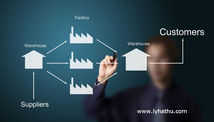 Quản lý chuỗi cung ứng Supply-Chain-Management